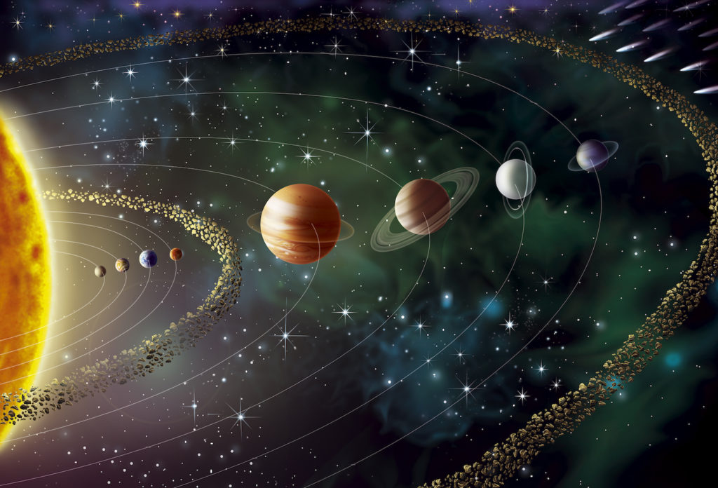 Which Planets are visible from earth?